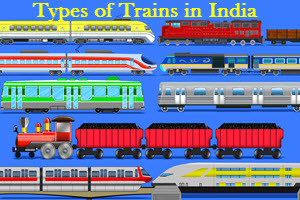 Types of Trains in India